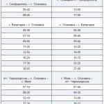 В Оленевку на фестиваль «Extreme Крым» пустят дополнительные автобусы (РАСПИСАНИЕ)