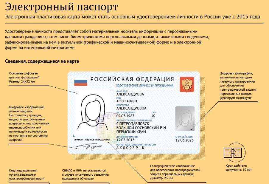 Как сделать копию паспорт в электронном виде 863