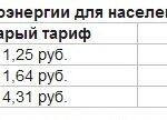 С завтрашнего дня в Крыму подорожает электричество