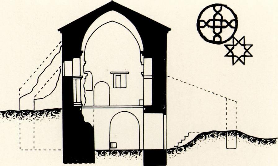 Поперечный разрез храма Фуны (вид на алтарь). Архитектурный обмер А.Л. Бертье-Делагарда