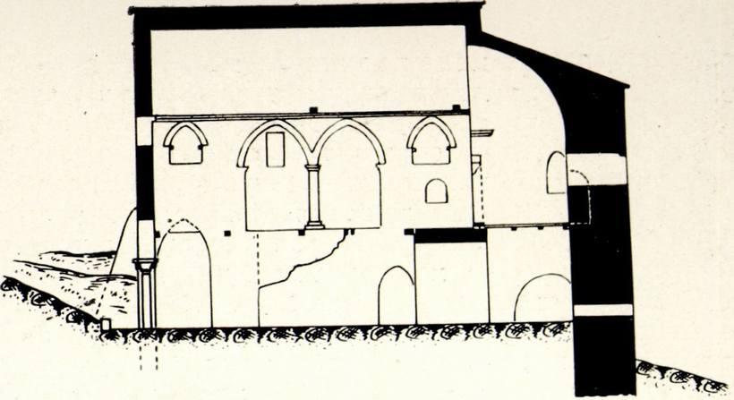 Продольный разрез храма Фуны (вид на северную сторону). Архитектурный обмер А.Л. Бертье-Делагарда